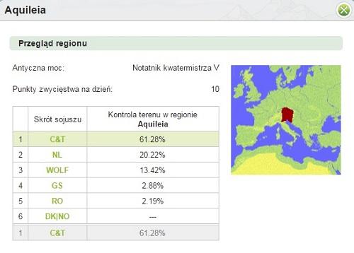przeglad_regionu